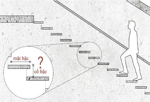 cách tính m2 bậc chéo cầu thang